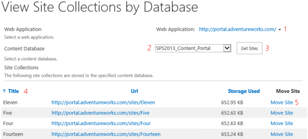 View Site Collections by Database